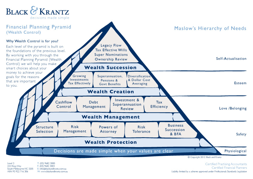 Black and Krantz, Accountants and Financial Advisors ...